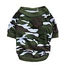 Dog T-Shirt - XS / S / M / L - Spring/Fall - Green Cotton