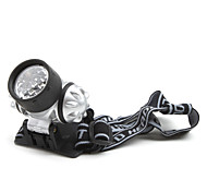 LED Flashlights/Torch / Headlamps LED 1 Mode 50 Lumens Tactical Others 10440 / AAA Others , Silver Aluminum alloy