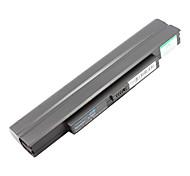 Portátiles Batería para Samsung NP-Q70 NP-Q45 NP-Q35 AA-PB5NC6B y Más (11.1V 4400mAh)