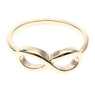 Abbildung 8 Ring