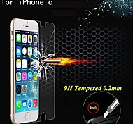 Clear Ultra-thin Tempered Glass Screen Protector for iPhone 6