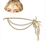 European Style Retro Gem Diamond Pearl Headbands