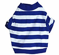 Cat / Dog Shirt / T-Shirt Blue Dog Clothes Summer Stripe