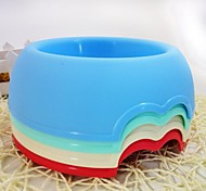 Candy Color Large Bowl for Pets (Assorted Colors)