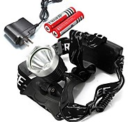 LS115 CREE XM-L T6 1600lm LED Rechargeable Headlight Headlamp Kit (Include 18650 Battery and Charger)