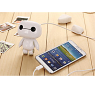 Baymax 10000mAh Multi-Output Power Bank External Battery for iPhone6/Samsung Note4 and other Mobile Devices