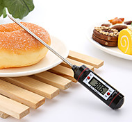Oven Thermometer Probe Thermometer