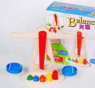 Balance Toy