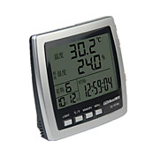 Electronic Temperature Hygrometer TH616S 3 Miao Speed With Temperature Measurement Backlit Screen