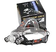 U'King Налобные фонари LED 4000 Люмен 4.0 Режим Cree XP-G R5 Cree XM-L T6 Батарейки не входят в комплект Компактный размер Простота