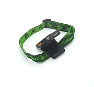 Lights Headlamps Headlamp Straps Cable LED Lumens Mode LED Lithium Battery SensorCamping/Hiking/Caving Cycling/Bike Hunting Traveling