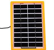 caricabatteria pannello solare xh-s225155 per 3W 9V all'aperto