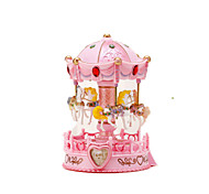 Music Box Music Classic & Timeless Plastic Pink