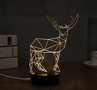USB Lights LED Night Light Decoration Light-0.5W-USB Decorative - Decorative18