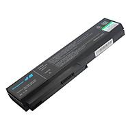 batteri for Fujitsu-Siemens SW8 tw8 gigabyte w476 w576 GERICOM mr0378