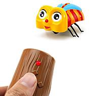 التحكم عن بعد النحل (النموذجي: D1-4)