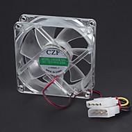 8cm Tramsparent Desktop Fan with light