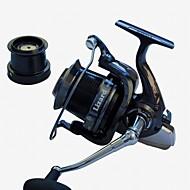 Kelat Pyörökelat 4.1:1 14 Kuulalaakerit exchangable Merikalastus / Virvelöinti / Pilkkiminen / Makean veden kalastus / Yleinen kalastus -