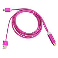 2M/6FT 1080P Micro USB MHL to HDMI Cable Adapter HDTV for Galaxy S3 S4 Note 2 3