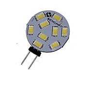 5W G4 LED-kohdevalaisimet MR11 9 SMD 5730 360-380 lm Lämmin valkoinen / Kylmä valkoinen Koristeltu DC 12 / AC 12 / AC 24 / DC 24 V 1 kpl