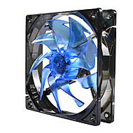 Dual Model 3/4 Pin Power Interface Cooling Fan for Desktop 12*12*2.5