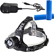 900 lumens XML-T6 3 Modes Waterproof Headlamps Mechanical Zoom Focus Light-focused Miner's Lamp 1PC