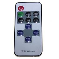 Strip Light 72W / 144W Dimmable/Infrared Sensor Remote Switch Control Range 15 M (DC5-24V)