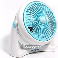 Ventilator de răcire a aerului Designul handheld Răcoros și răcoritor Reglarea vitezei vântului A da din cap Cablat