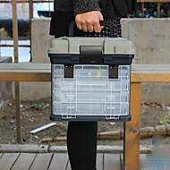 Fiskeredskap Rutan Sätesbox 4 Brickor*18cm*17 A klass ABS
