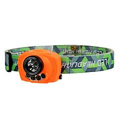 3W Muovi + Alumlinlseos Varoitus LED Ajovalojen Orange