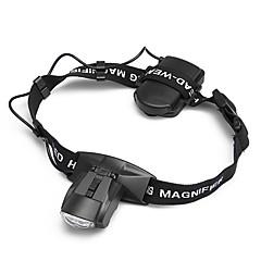 mehrere High-Definition-2 LED-Stirnband beleuchtet Lupe
