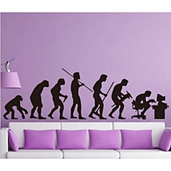 människans evolution diagram vägg klistermärke