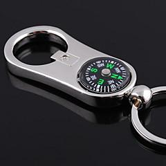 osobnost kompas klíčenka
