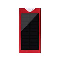 SUNWALK 12000mAh Ultra-thin Aluminum Shell Solar Charger Power Bank External Battery for mobile phone