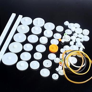 Soorten plastic