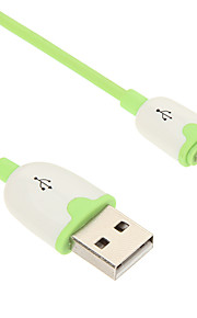 Micro USB Ball Peen Charger Cable