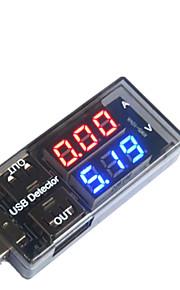 USB Detector