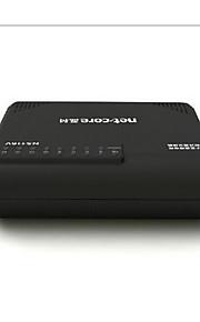 Netcore USB 10 или более Профессиональный Для Ethernet сетей