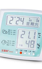 hushåll elektronisk precision hygrometer inomhus och utomhus finns