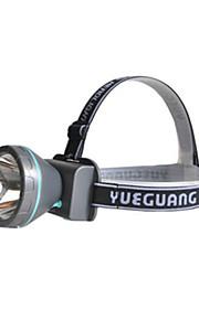 Belysning Pandelamper LED 240 Lumens 1 Tilstand LED Lithium Batteri Genopladelig Camping/Vandring/Grotte Udforskning / Dagligdags Brug PVC
