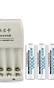 fulanka 4 슬롯 스마트 충전기와 5 3000mah 4 섹션은 4 개의 AA / AAA 등급 니켈 수소 KTV 배터리를 충전 할 수 있습니다