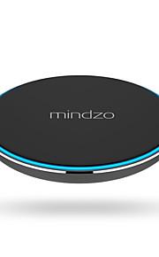 mindzo Wireless Charging Pad Qi Ultra-Slim Charger  for Samsung S7 S6 Edge Note 5 Nexus 4 5 6 7 Nokia Lumia 920