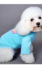 Собаки Плащи Зеленый Синий Розовый Одежда для собак Зима Однотонный На каждый день Спорт