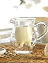 Creative Cow Udder Style Creamer Pitcher Double-Walled Jug