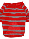 Dog Shirt / T-Shirt Red Dog Clothes Summer Stripe