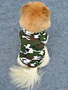 Dog Shirt / T-Shirt Green Spring/Fall Camouflage