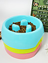 Slow Food Bowl Of Candy Small The Choke Feed Dog Bowl Pet Tableware Tableware