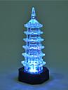 criativa de mudanca de cor acrilica romantico pagoda par doce luz da noite decoracao luz de Natal