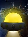 Пульт дистанционного управления переключатель зарядка спальня прикроватная лампа интеллектуальный контроль света блюдце привело ночник