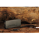 Внешняя батарея 6500mAh портативная ультратонкая для Iphone, Samsung и др. устройств